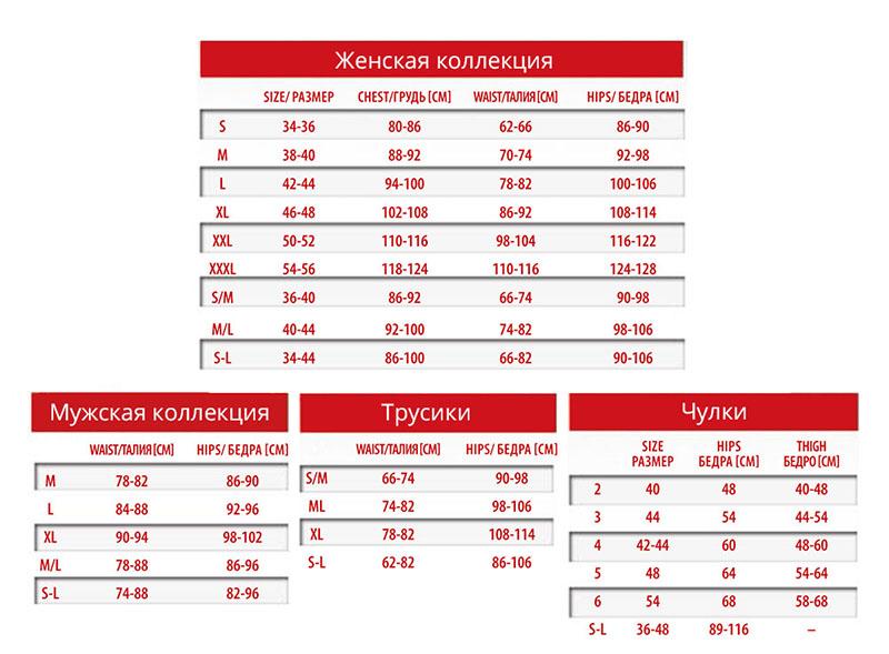 Таблица размеров Softline